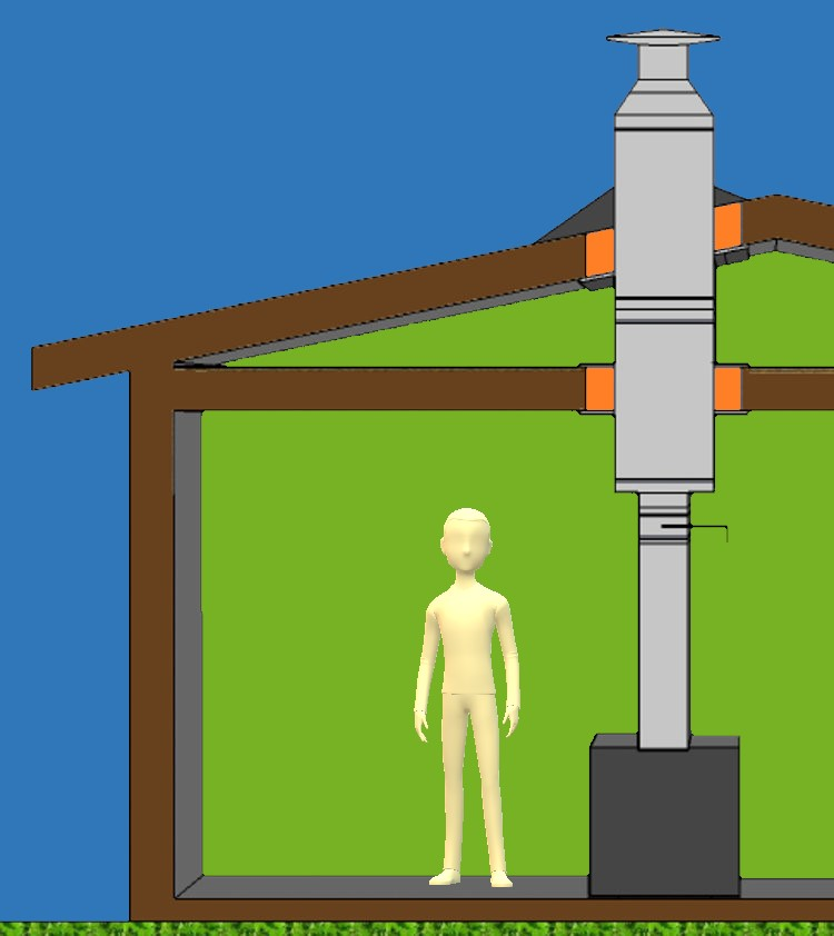 Дымоходы. Часть 3. Металлические дымоходы